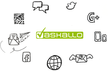 Einladen mit askallo über Mail, Social Media und Post