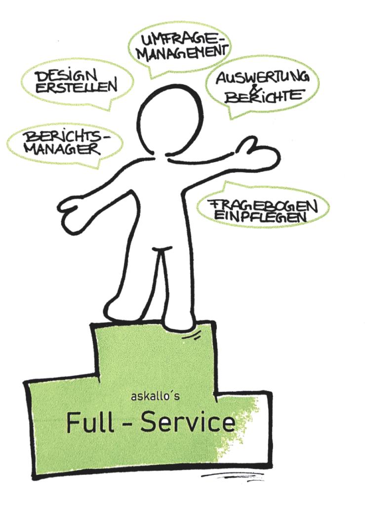 Full-Service mit askallo
